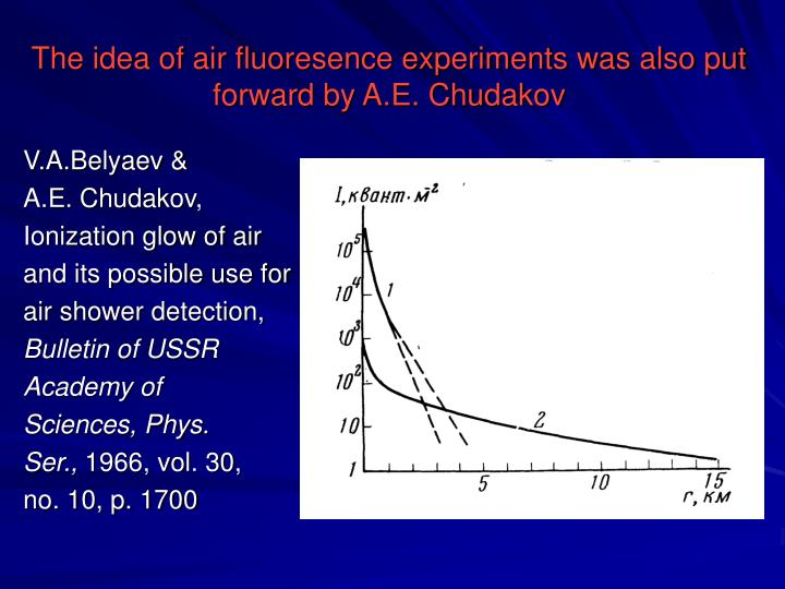 The idea of air fluoresence experiments was also put forward by A.E. Chudakov