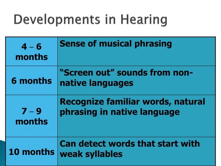 Developments in Hearing