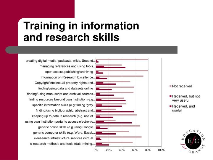 Training in information
