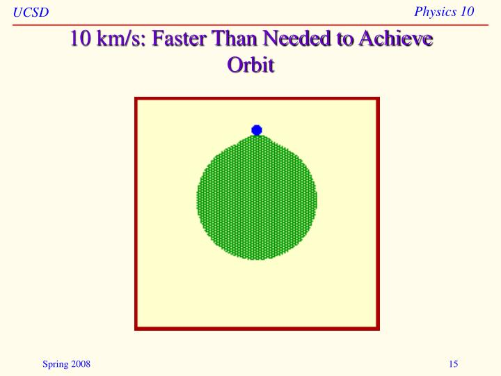 10 km/s: Faster Than Needed to Achieve Orbit
