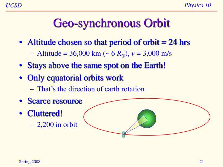 Geo-synchronous Orbit