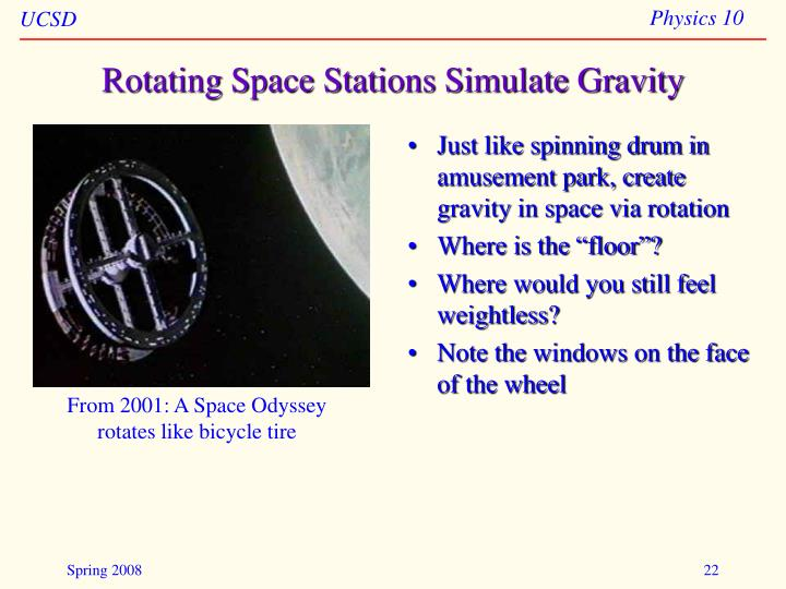 Rotating Space Stations Simulate Gravity