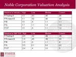 noble corporation valuation analysis
