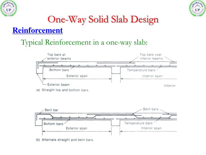 One-Way Solid Slab Design