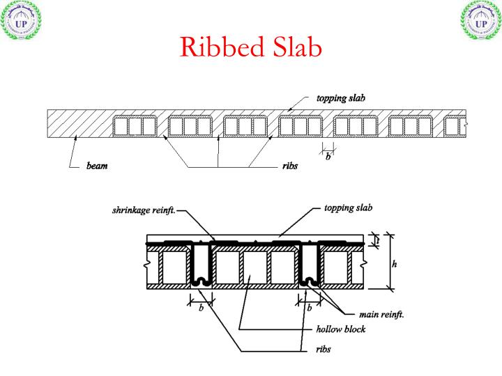 Ribbed Slab