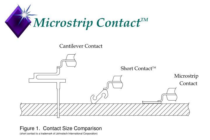 Microstrip Contact