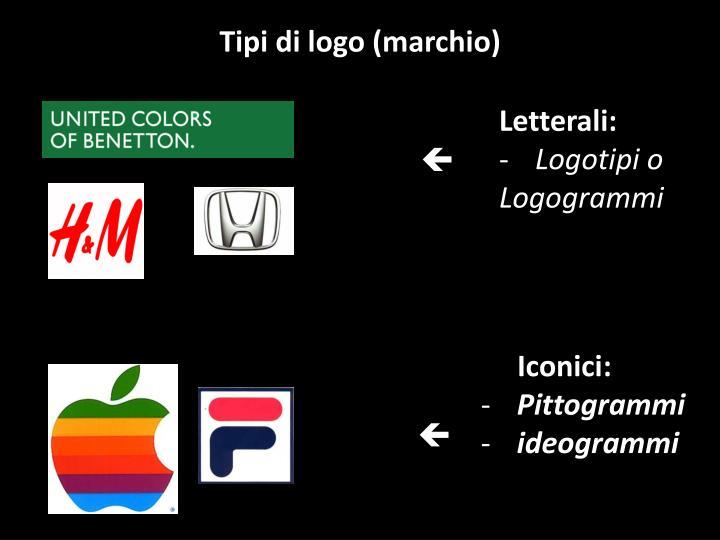 Tipi di logo (marchio)