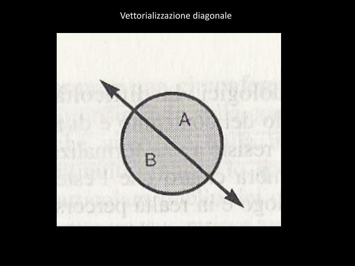 Vettorializzazione diagonale