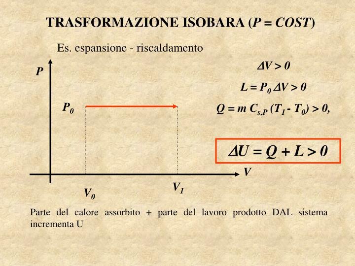 TRASFORMAZIONE ISOBARA (