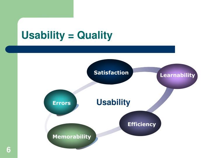 Memorability usability study