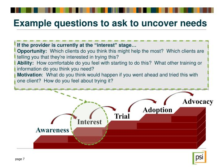 Example questions to ask to uncover needs