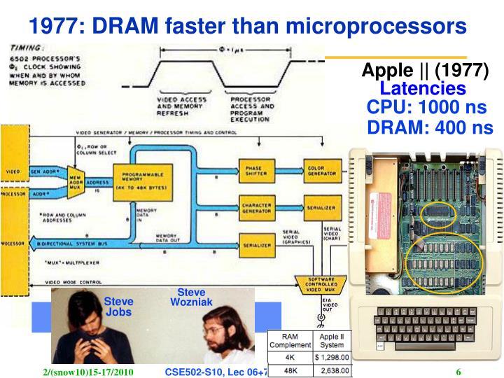 Apple || (1977)