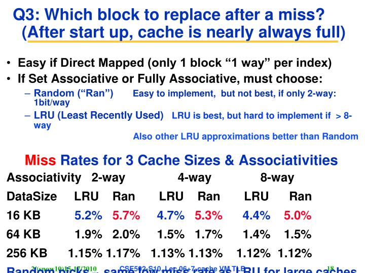 Q3: Which block to replace after a miss?