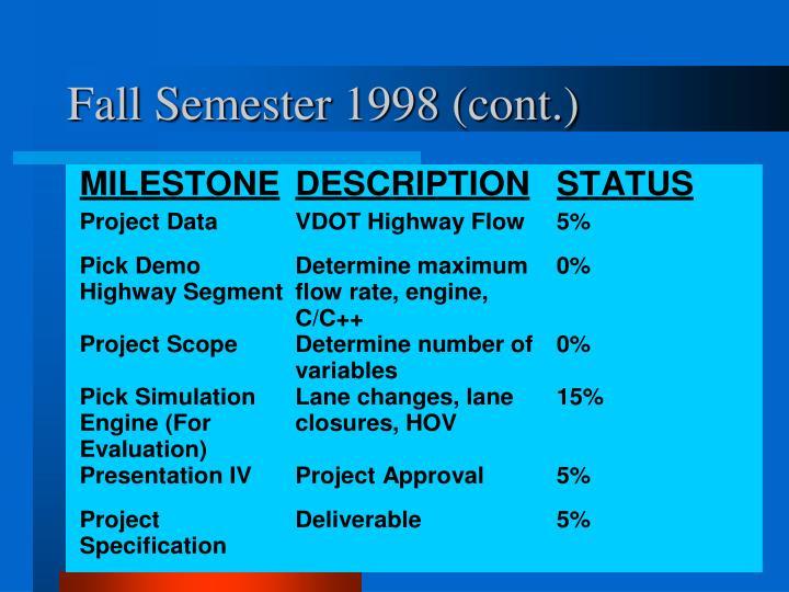 Fall Semester 1998 (cont.)