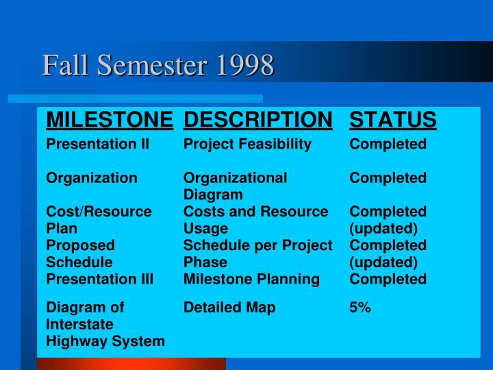Fall Semester 1998
