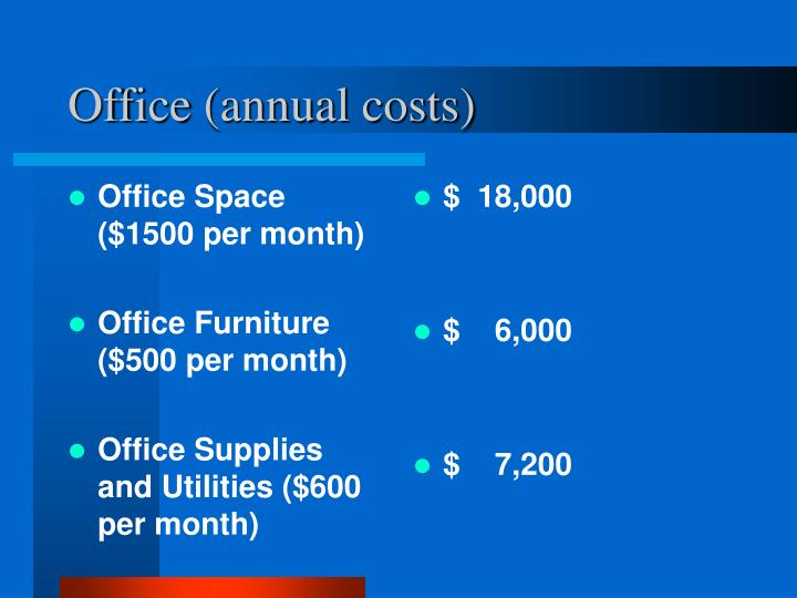 Office Space ($1500 per month)