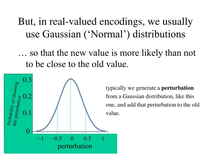 But, in real-valued encodings, we usually use Gaussian ('Normal') distributions