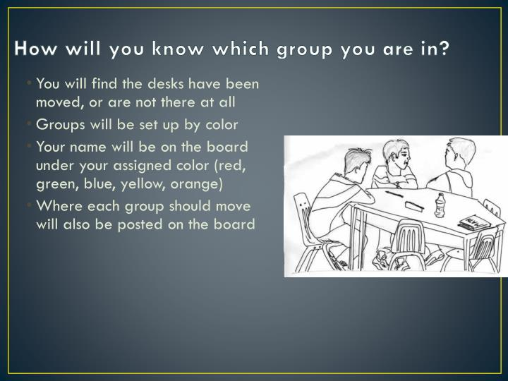 How will you know which group you are in?