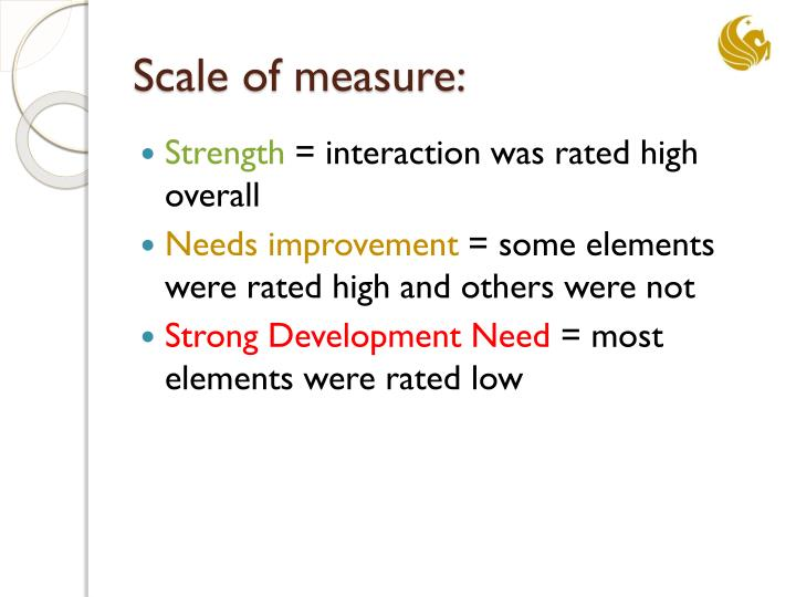 Scale of measure: