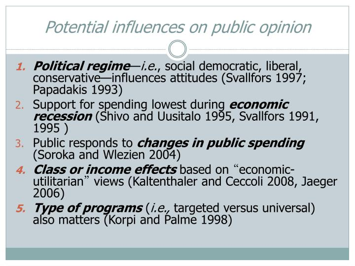 media influences on public opinion How twitter shapes public opinion the new revelations may shape how political candidates run their social media campaigns or influence the way companies market.