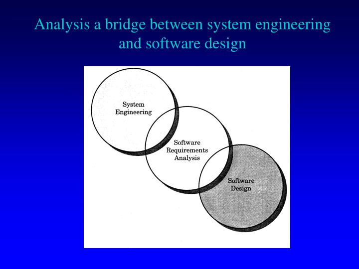 Analysis a bridge between system engineering and software design