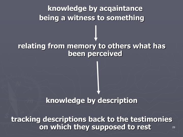 knowledge by acqaintance