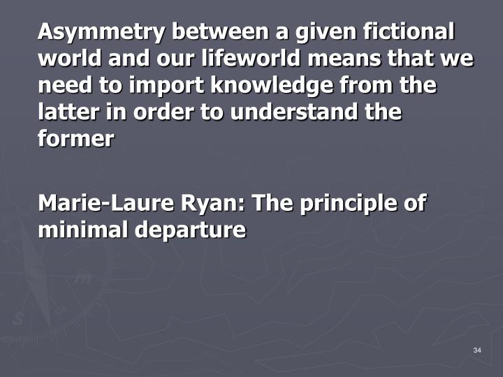 Asymmetry between a given fictional world and our lifeworld means that we need to import knowledge from the latter in order to understand the former