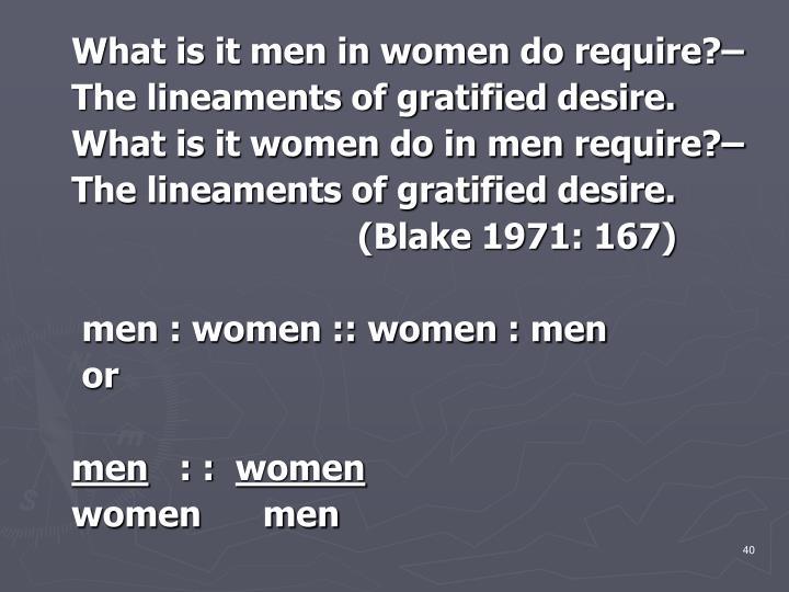 What is it men in women do require?–