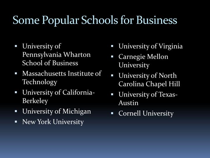 Some Popular Schools for Business