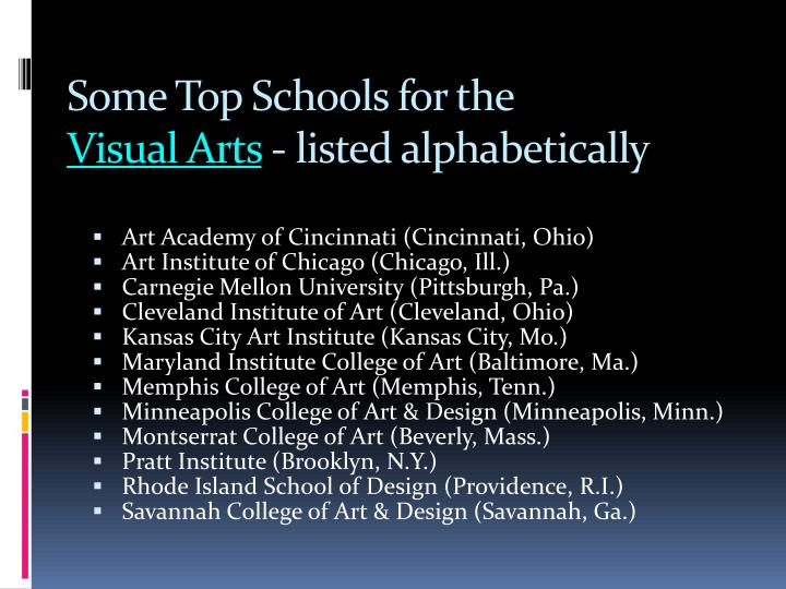Some Top Schools for the
