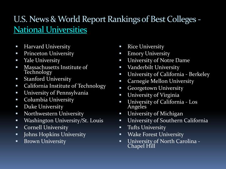 U.S. News & World Report Rankings of Best Colleges -