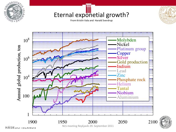 Eternal exponetial growth?