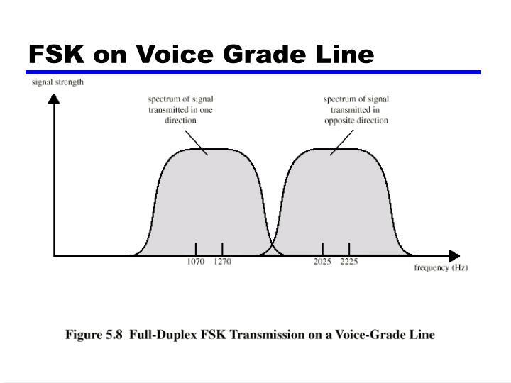 FSK on Voice Grade Line