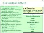 the conceptual framework2