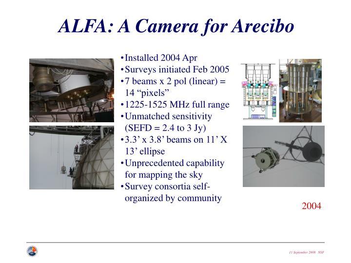 ALFA: A Camera for Arecibo