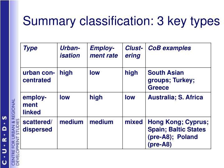 Summary classification: 3 key types