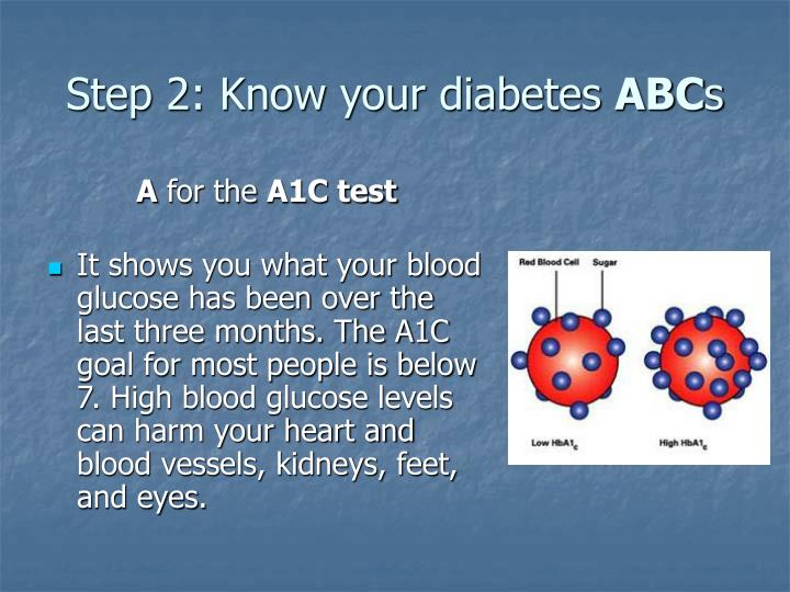 Step 2: Know your diabetes
