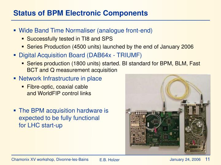 Status of BPM Electronic Components