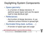 daylighting system components2