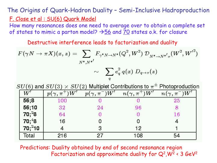 The Origins of Quark-Hadron Duality – Semi-Inclusive Hadroproduction