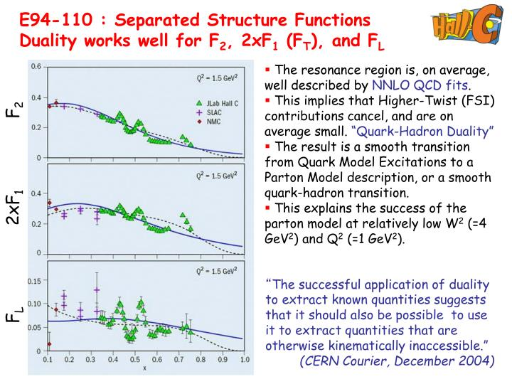 E94-110 : Separated Structure Functions