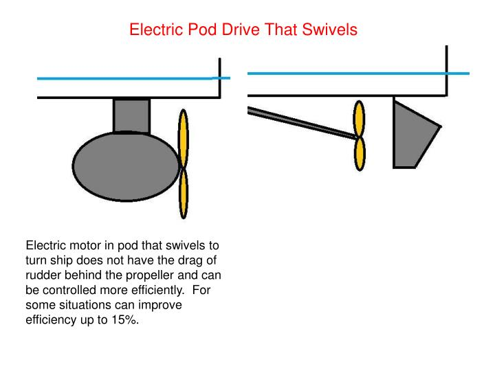 Electric Pod Drive That Swivels