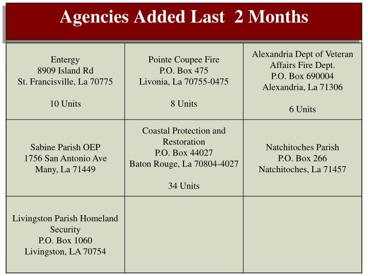 Agencies Added Last  2 Months