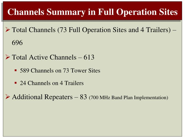 Channels Summary in Full Operation Sites