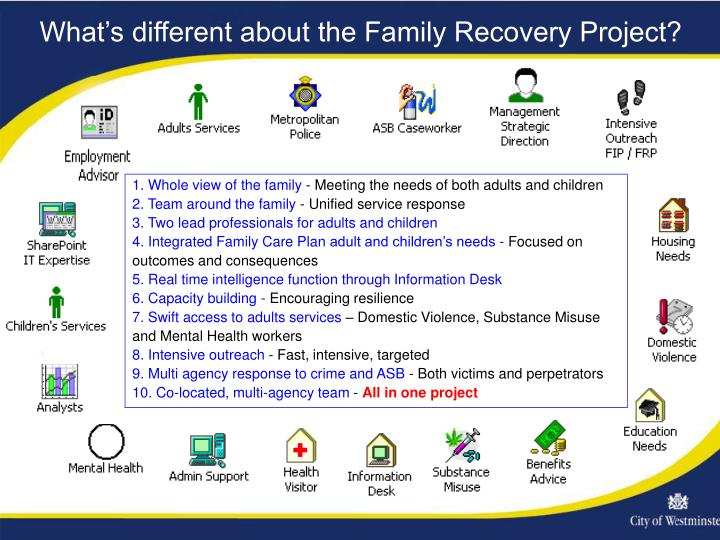 What's different about the Family Recovery Project?