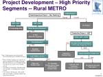 project development high priority segments rural metro