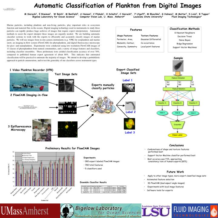 Automatic classification of plankton from digital images