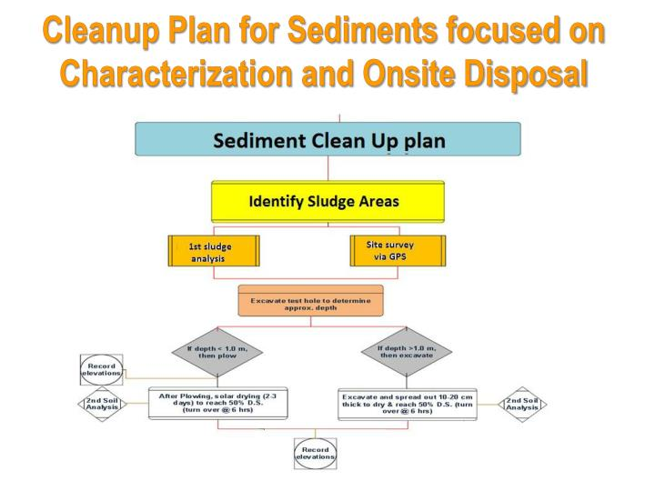 Cleanup Plan for Sediments focused on Characterization and Onsite Disposal
