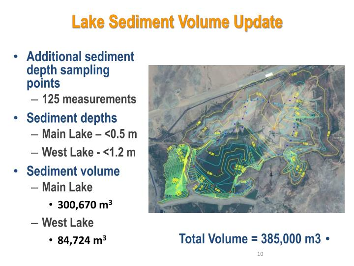 Lake Sediment Volume Update