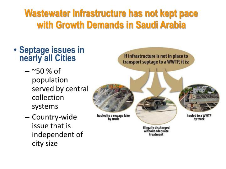 Wastewater infrastructure has not kept pace with growth demands in saudi arabia